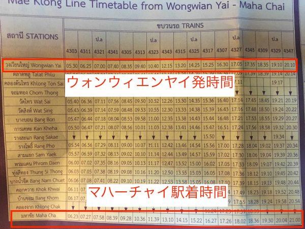 ウォンウィエンヤイ駅時刻表