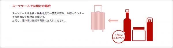 液体物 スーツケース