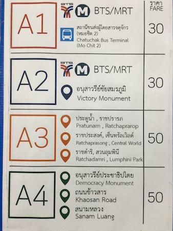 A1〜A4バスの行き先