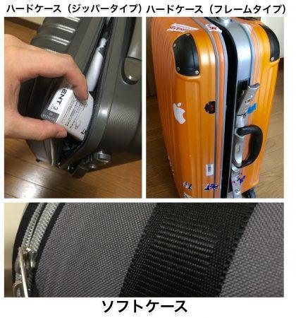 3種類のスーツケース