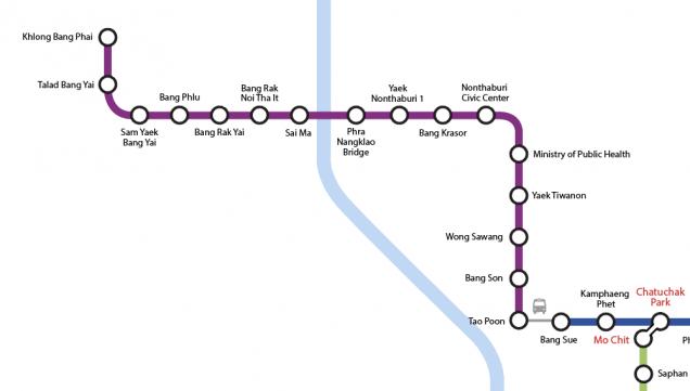MRT パープルラインのMAP2
