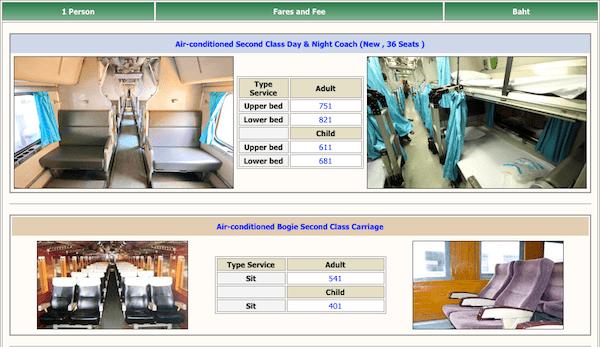 寝台列車の料金表