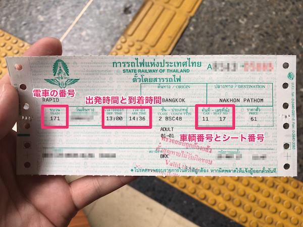 ナコンパトム行きのチケット
