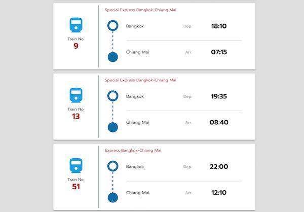 ファランポーン駅からチェンマイ駅への時刻表