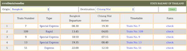 チェンマイ行きの時刻表2
