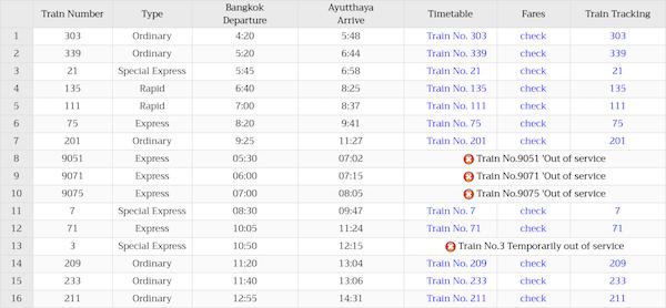フアランポーンからアユタヤ駅への列車時刻表