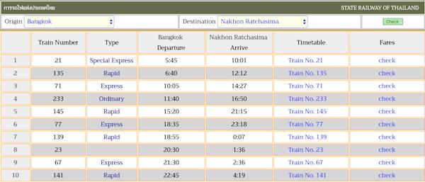 バンコクからコラートへの列車時刻表2