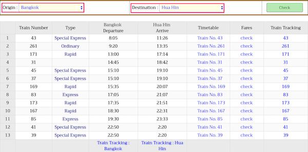 ファランポーンからホアヒン行きの列車時刻表