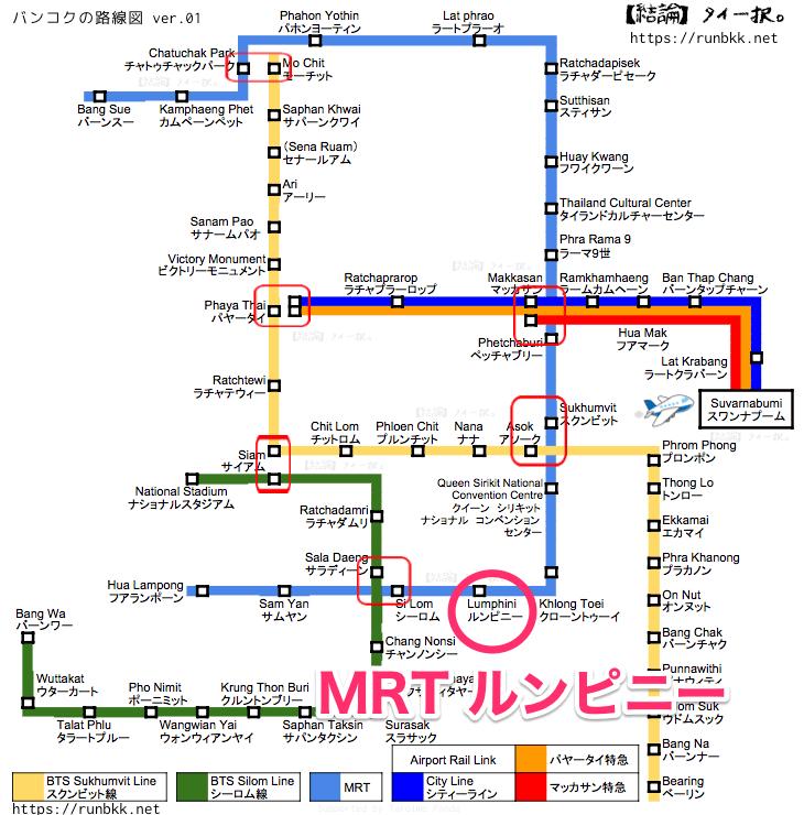 MRT ルンピニー