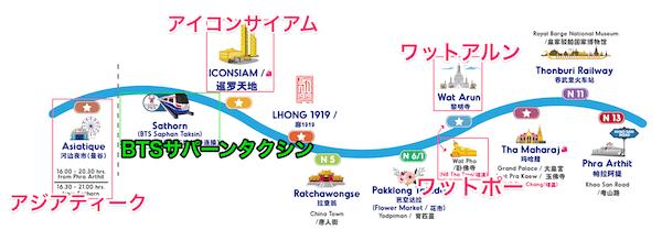 チャオプラヤーエクスプレスの路線図