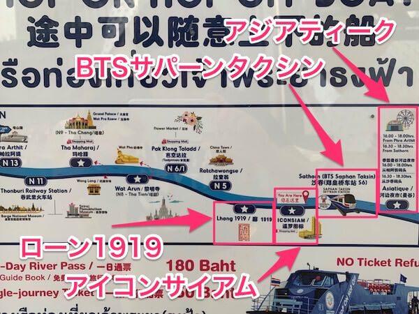 チャオプラヤーエクスプレスボートの路線図