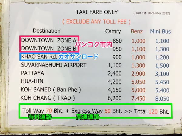 ドンムアン空港リムジンタクシーの料金表