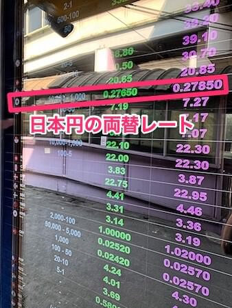 ハッピーリッチ ドンムアン(Happy Rich Exchange Donmuang Airport)の両替レート表示