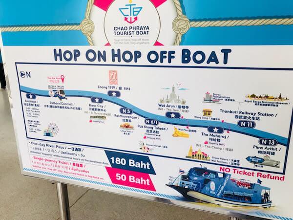 チャオプラヤーツーリストボートの料金表