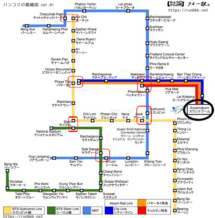バンコク電車MAP スワンナプーム