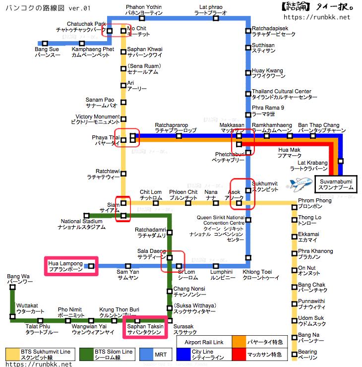 BTSサパーンタクシンとMRTフアランポーンの位置