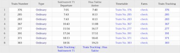スクンビット71からフアタケー駅への時刻表2